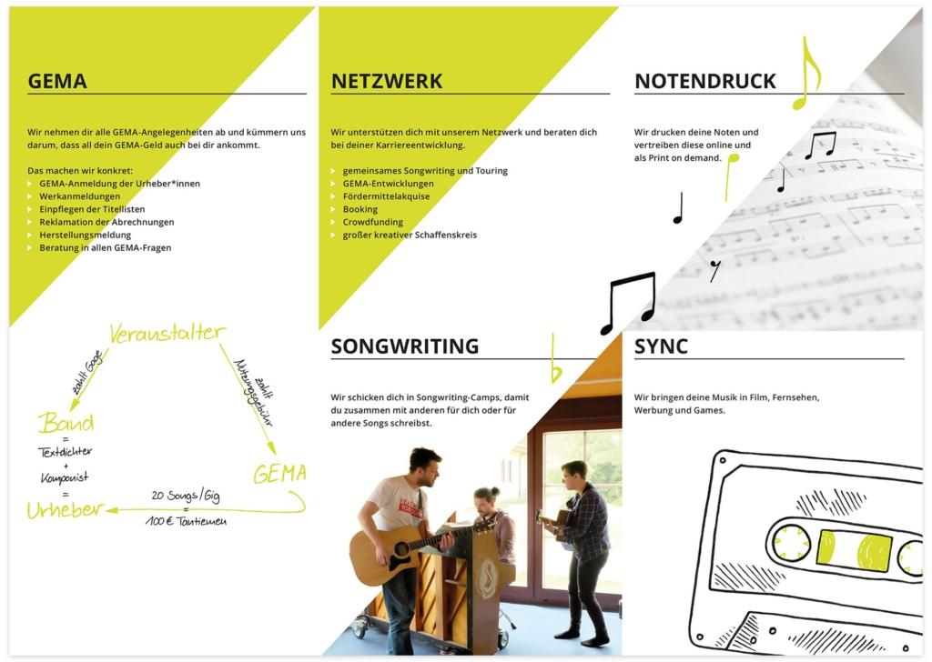 6-Seiten-Wickelfalz-Faltblatt für Dresdner Musikverlag innen